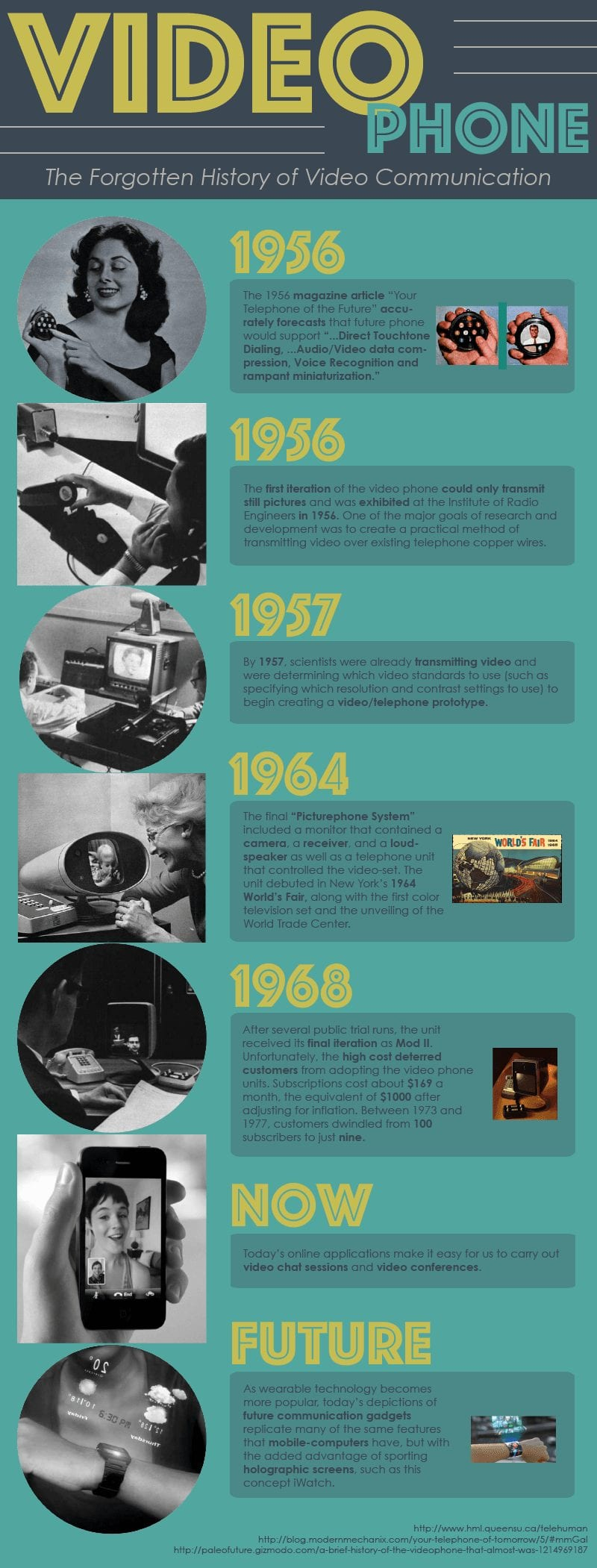 The History of the Video Phone - Infographic