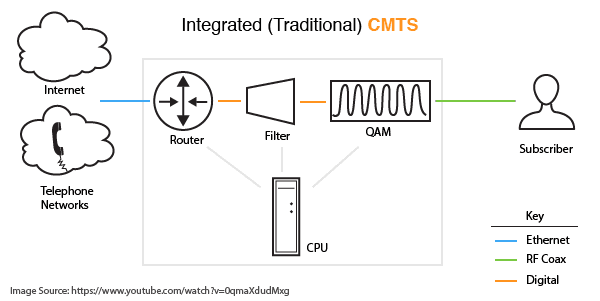 CMTS-application-diagrams-01