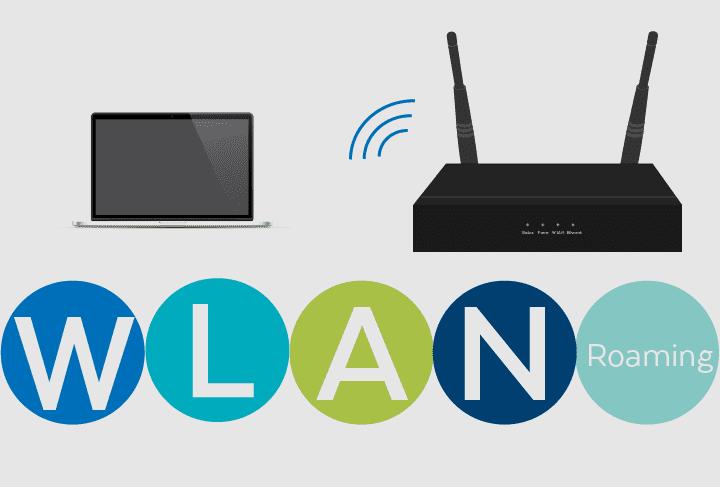 What is WLAN roaming?