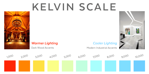 Kelvin Lighting Scale