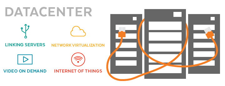 Ethernet Use in Datacenters
