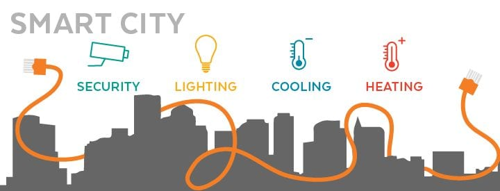 Ethernet Use in Smart Cities
