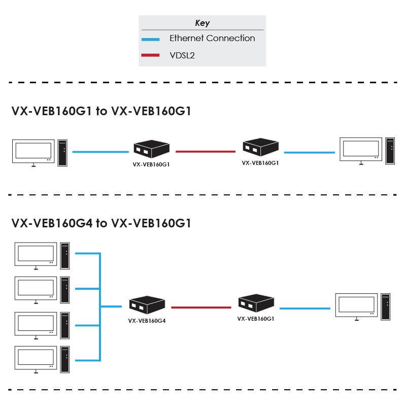 VX-VEB160G1 and VX-VEB160G4 Application Diagram