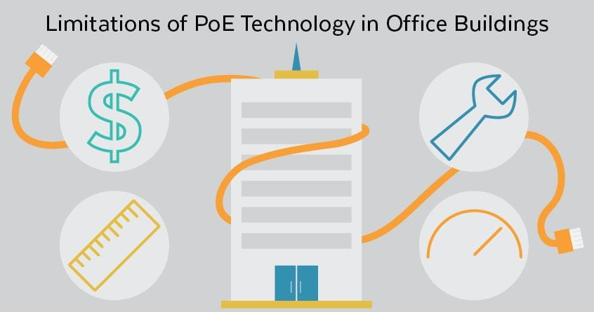 Limitations of PoE Technologies in Office Buildings