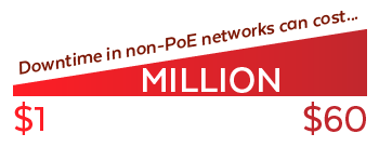 Downtime in Non-PoE Networks