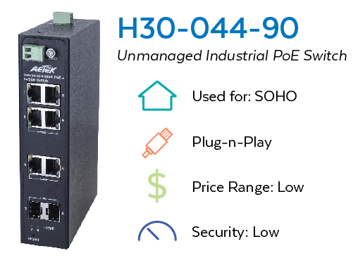 H30-044-90 Unmanaged PoE Switch