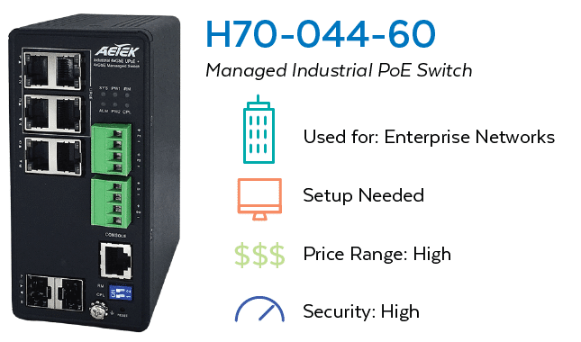 H70-044-60 Managed PoE Switch Features